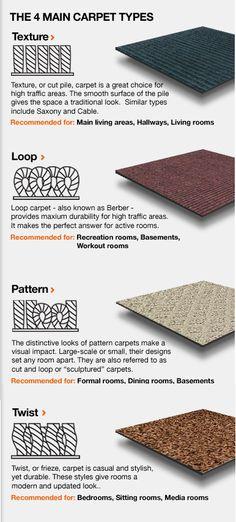 Ottawa\'s Best Carpet and Flooring - Carpet Sense and Flooring Store